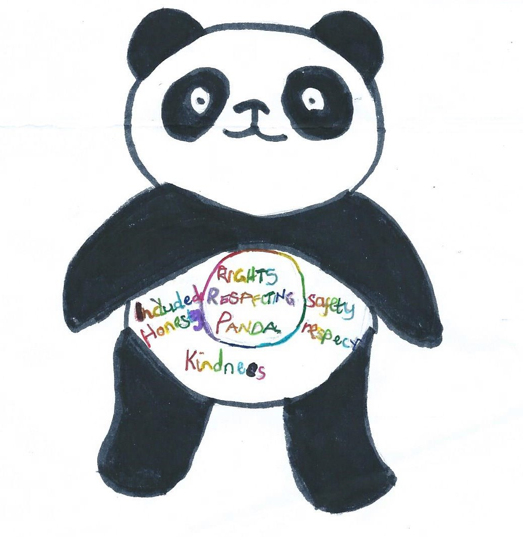 Articles Rights Respecting Rights Respecting Panda 4